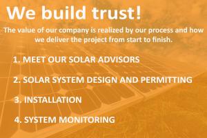 Sol Luna Solar, We build Trust