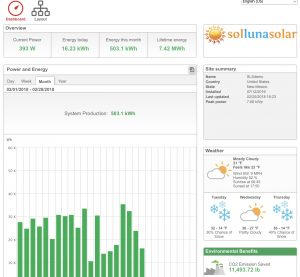 solar performance monitoring